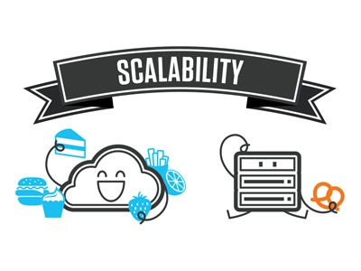 Cloud vs server-based server vs cloud