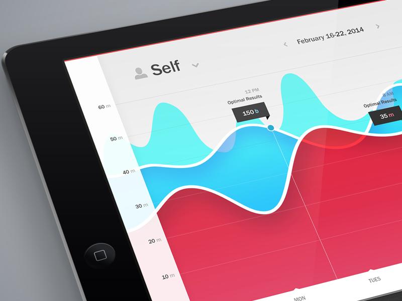 Data Visualization Test