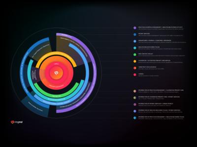 Infographic visualization data graph poster design vision future infographic
