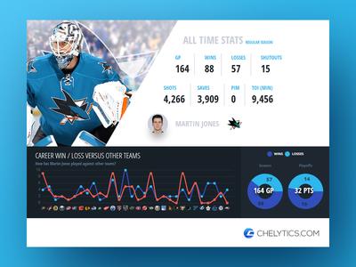 Chelytics | NHL Infographic
