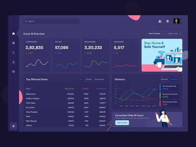 Covid-19 Dashboard UI white ux user experience ui-ux ui typography profile product design menu hospital dashboard hospital dashboard ui dashboard template dashboard design dashboard app dashboard covid19 corona clean analytics chart