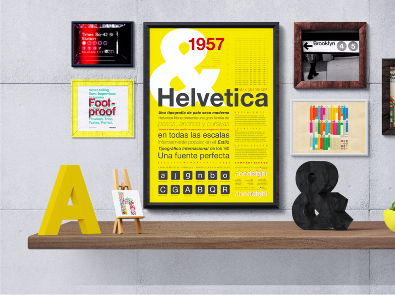 Typographic specimen | Helvetica typographic espécimen specimen diseño editorial helvetica neue helvetica type tipografía typography editorial design design