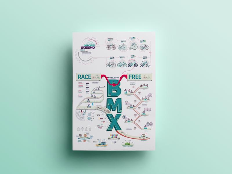 Infographic | BMX bike illustration bmx infografía information infography infographic design infographic type editorial design