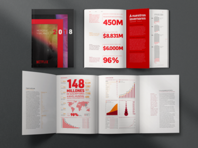 Annual Report | Netflix infographic grid layout grid typography tipografía editorial diseño editorial type design editorial design