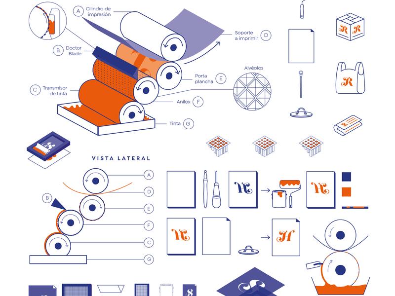 Tengo un mundo de impresiones | Manual de preimpresión editorial diseño editorial illustration grid iconography infographic grid layout type design editorial design
