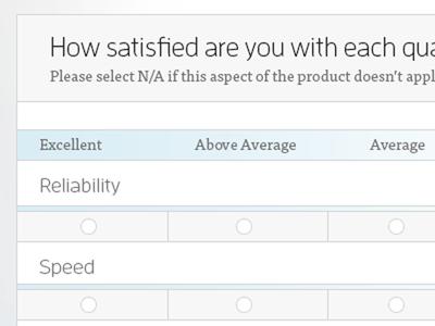 Survey Satisfaction Question