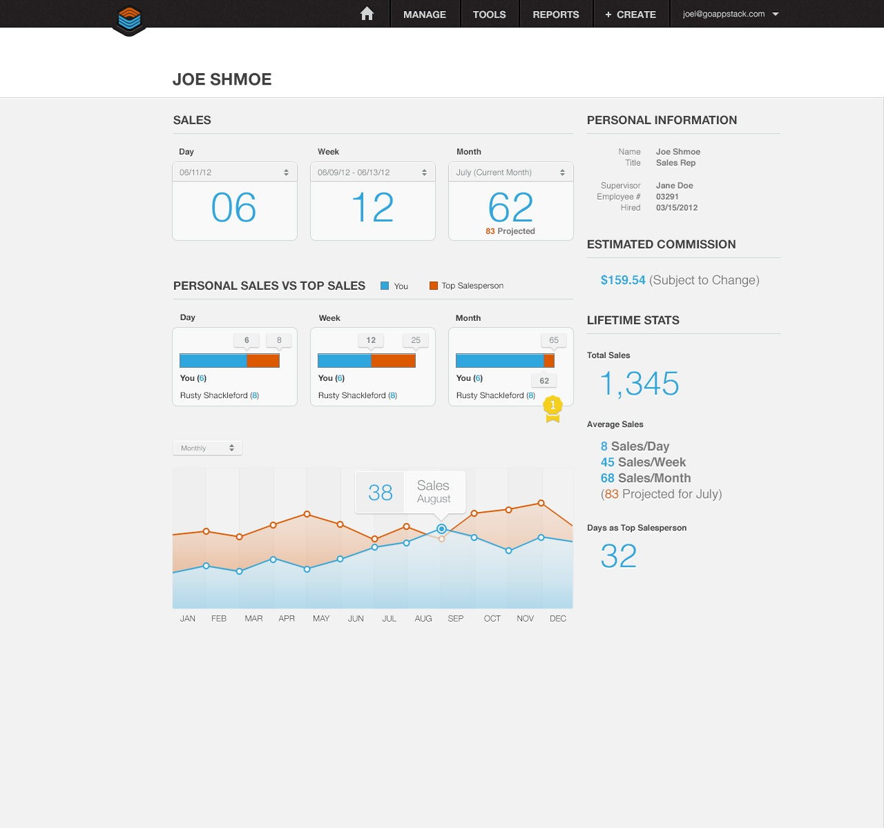 Salesperson dashboardv3