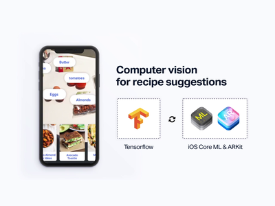 Computer vision for recipe suggestions running on iOS 🤷♂️ iphone apple devices augmented reality mp4 video artificial intelligence ml ai app apple ios machine learning coreml arkit tensorflow