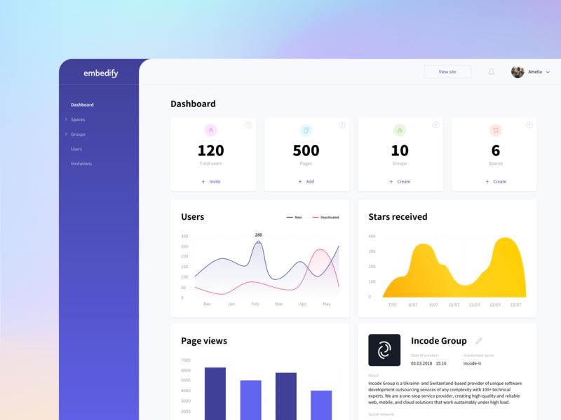 Embedify Dashboard ux ui knowledgebase graph site design dashboard chart application admin