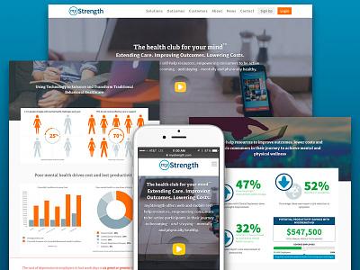 New myStrength Marketing Site mystrength branding design marketing site statamic deployment pants