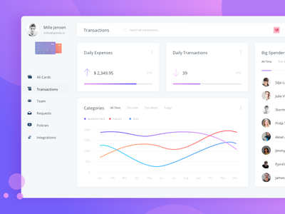 Dashboard for Expense Manager analytics expenses purple minimal web app dashboard