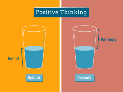 Self Leadership eLearning Design - Positive Thinking