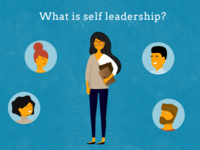 Self Leadership eLearning Character Design