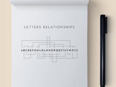 Letter Relationships relation type letters typography
