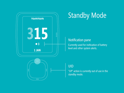 Tomtom Multisport Standby Mode Blueprint blueprint user interface ui activity sport gps tomtom watch wearables