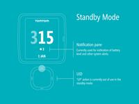 Tomtom Multisport Standby Mode Blueprint