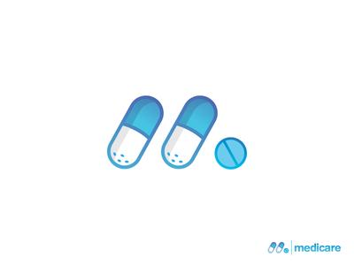 M + Concept of medicine