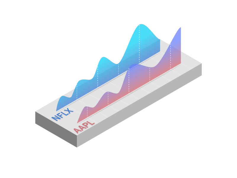 Isometric Charts newbie first try stocks isometric illustration isometric design isometric charts