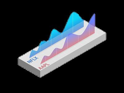 Isometric Charts newbie first try stocks isometric illustration isometric design isometric charts