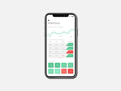 Stock Trading iOS App mockup newbie firstry ui ux ios app broker trading stocks ios affinitydesigner
