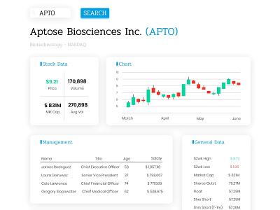 Finance Due Dilligence Dashboard mockup affinity design design stocks