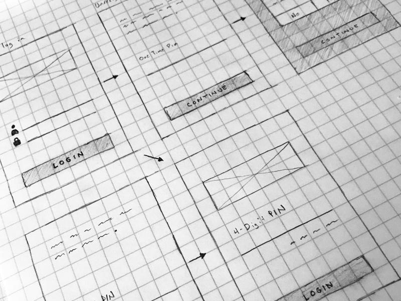 Wireframing mobile user experience pen and paper ux wireframes