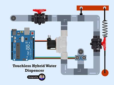 Touchless Hybrid Water Dispenser nasa concept apple google design google raspberry pi iot arduino covid-19 typography vector ui ux illustration design sketch dribbble behance