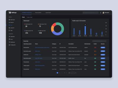 Dashborad of data monitoring_black02