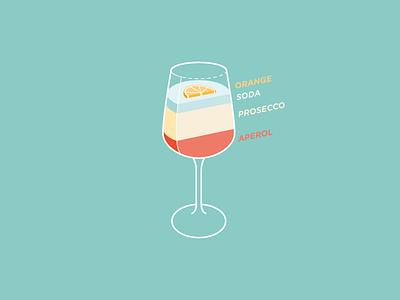 Aperol Spritz recipe cocktail italian aperitivo glass orange soda prosecco spritz aperol