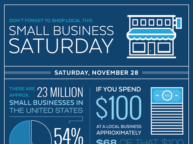 Small Business Saturday Stats Infographic layout typography infographic small business