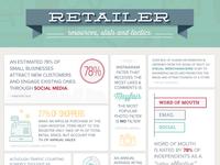 Retailer Stats & Tactics Infographic