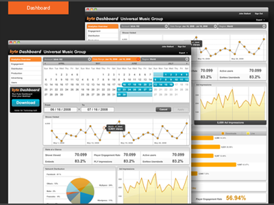 Kyte Backend Reporting graphs data visualization portal