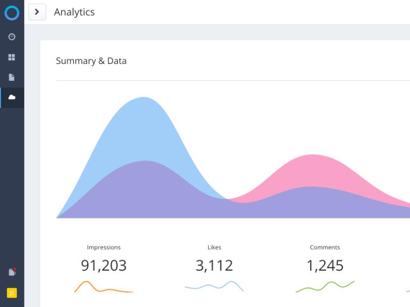 Analytics Dashboard by Julian Salas   Dribbble   Dribbble