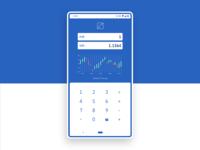 Currency converter w/ calculator