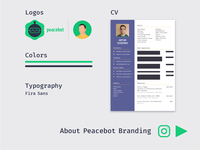 Personal Branding (Part 2)