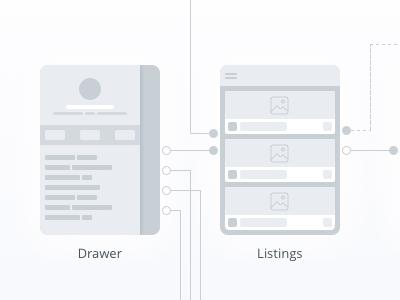 gRateFriends Visual Flow wireframes chart flow ux material design ui mobile gratefriends app android