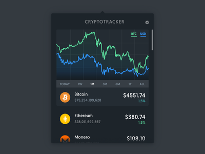 Cryptotracker Black bitcoin ethereum monero zdash cryptocurrencies coinmarketcap app desktop mac