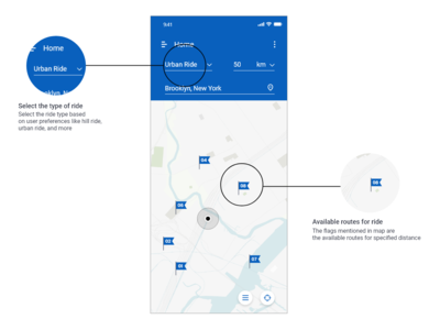 Route Suggesting App Features user research application ui design minimal flat modern web mobile ui ios apple concept uidesign uiux mobile app design mobile app app mobile ux ui