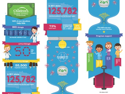 2012 Childrens giving infographic design