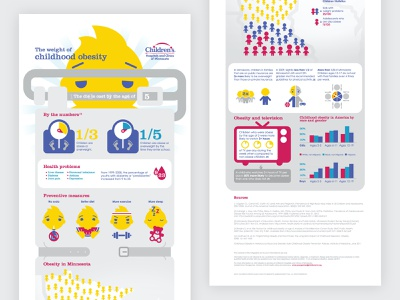 2012 Childrens obesity design infographic
