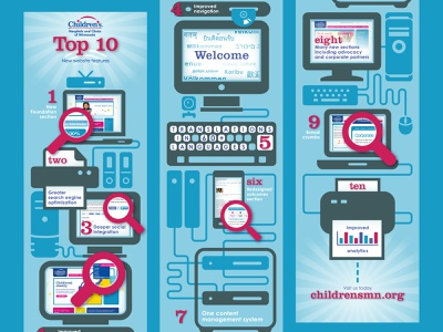 2012 Childrens top 10 design infographic
