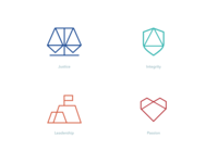 Icons for a local Baltimore charity