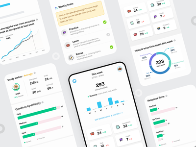 Toppr Parent App uiux measurement metrics student green blue icons graphic charts future app illustration answer activity search learning app education app edtech clean card education