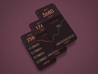 Gaming Rating App: Screens
