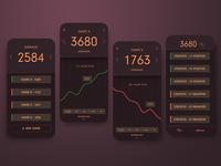 Gaming Rating App