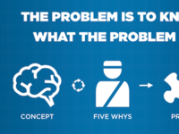 The Problem is to