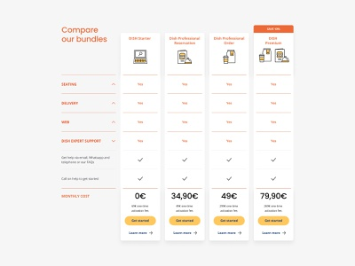 Pricing Table UI / UX web ux ui pricing table