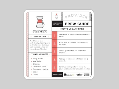 Coffee Coaster infographic coffee print
