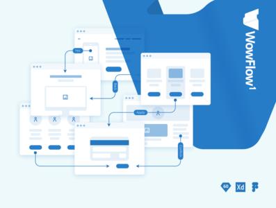 WowFlow1 Web Flowcharts wireframe ux user interface user experience ui kit ui sketch prototyping mockup low-fi lo-fi blueprint flowcharts flow charts wowflow plpv