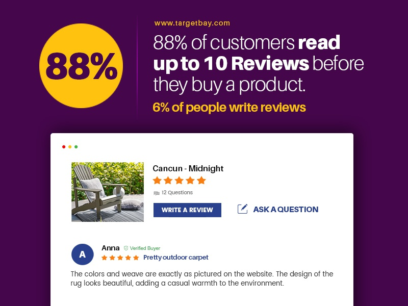 Shopify Store Reviews by Raghu Chandrasekaran on Dribbble